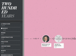 Histography – Timeline of History